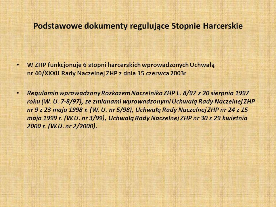 Podstawowe dokumenty regulujące Stopnie Harcerskie