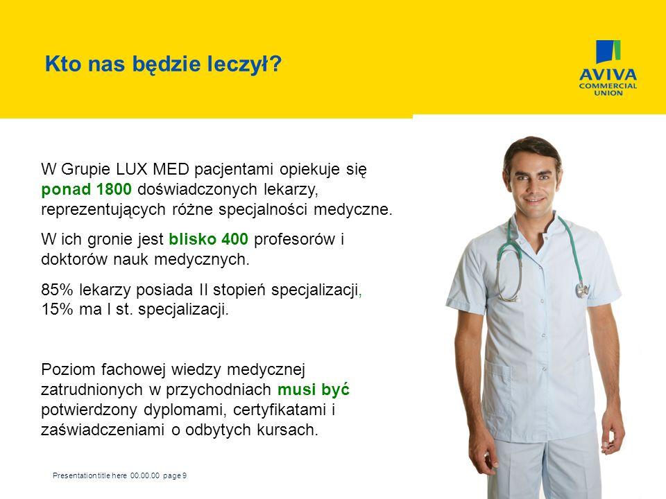 Kto nas będzie leczył W Grupie LUX MED pacjentami opiekuje się ponad 1800 doświadczonych lekarzy, reprezentujących różne specjalności medyczne.