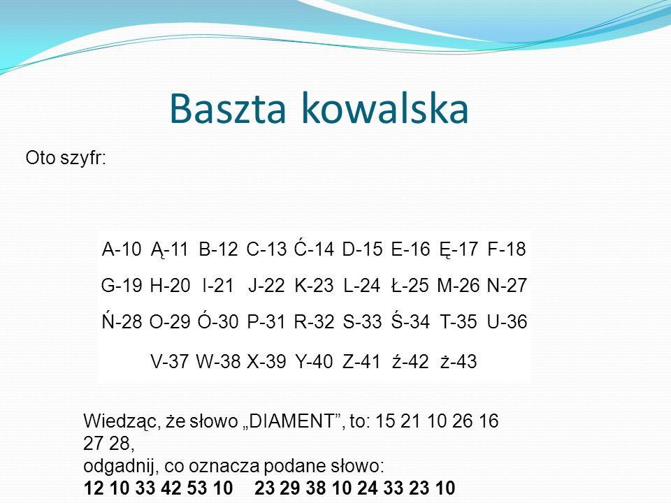 Baszta kowalska Oto szyfr: A-10 Ą-11 B-12 C-13 Ć-14 D-15 E-16 Ę-17