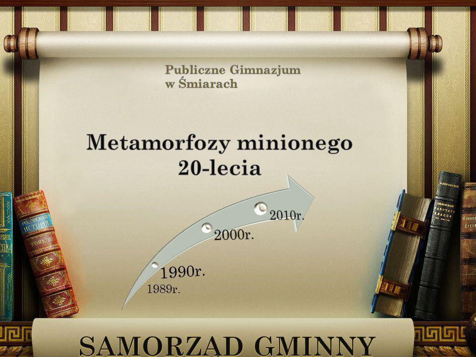 Metamorfozy minionego