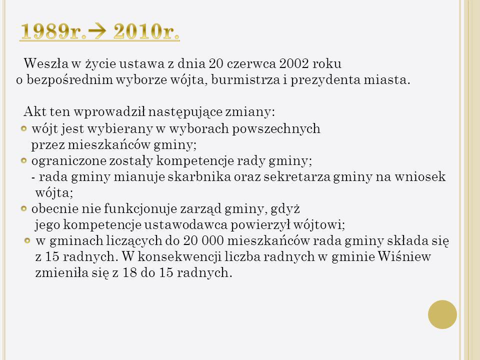 1989r. 2010r. Weszła w życie ustawa z dnia 20 czerwca 2002 roku