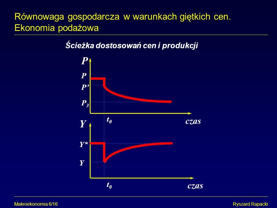 P Y Równowaga gospodarcza w warunkach giętkich cen. Ekonomia podażowa