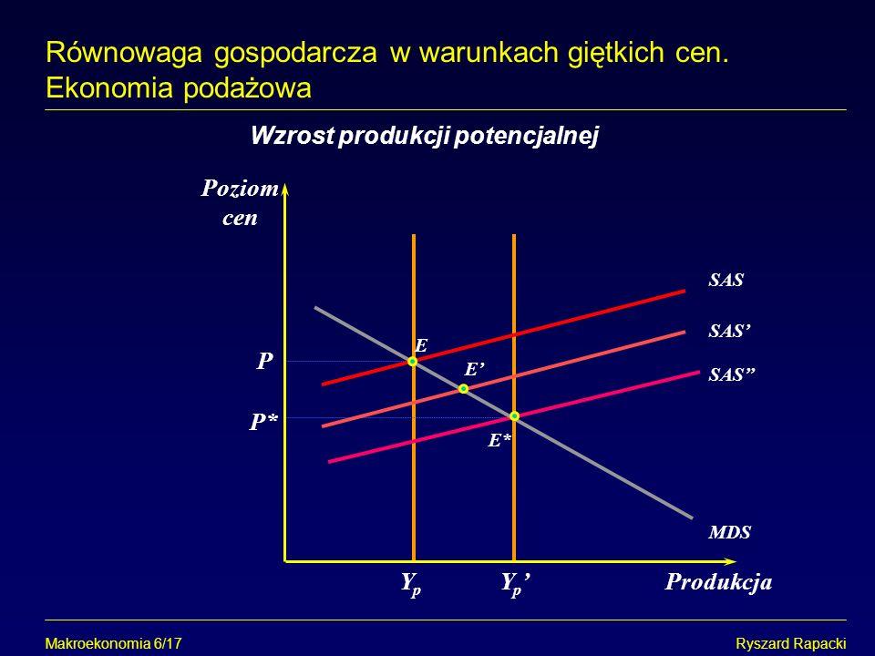 Równowaga gospodarcza w warunkach giętkich cen. Ekonomia podażowa