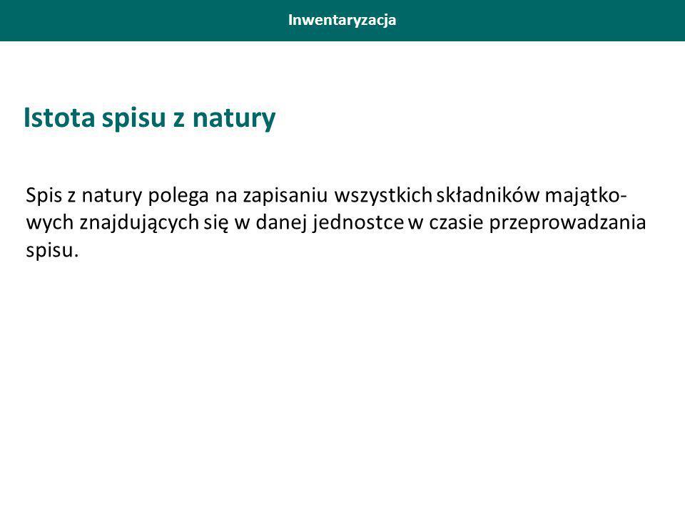 Inwentaryzacja Istota spisu z natury.
