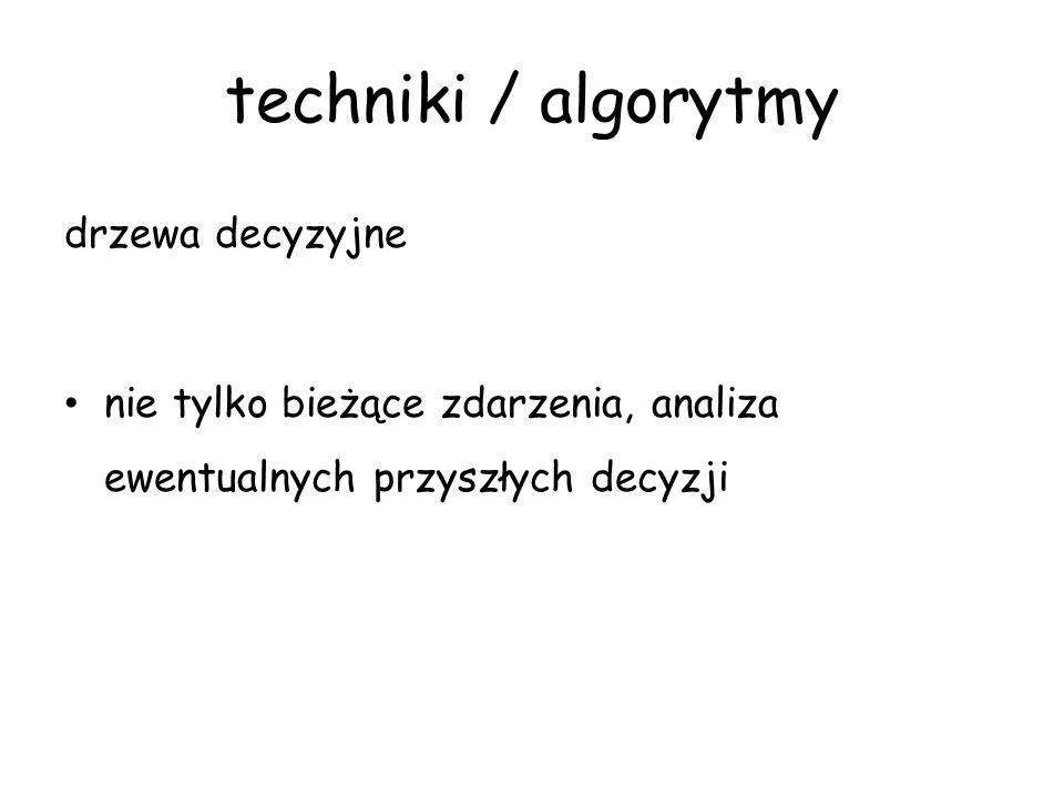 techniki / algorytmy drzewa decyzyjne