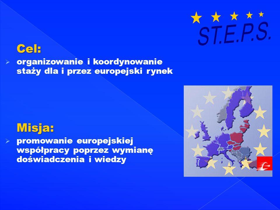 ST.E.P.S. Cel: organizowanie i koordynowanie staży dla i przez europejski rynek. Misja: