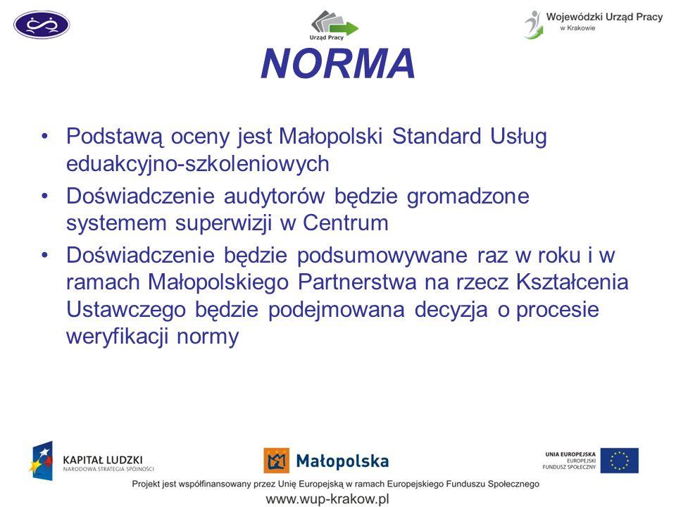NORMA Podstawą oceny jest Małopolski Standard Usług eduakcyjno-szkoleniowych.