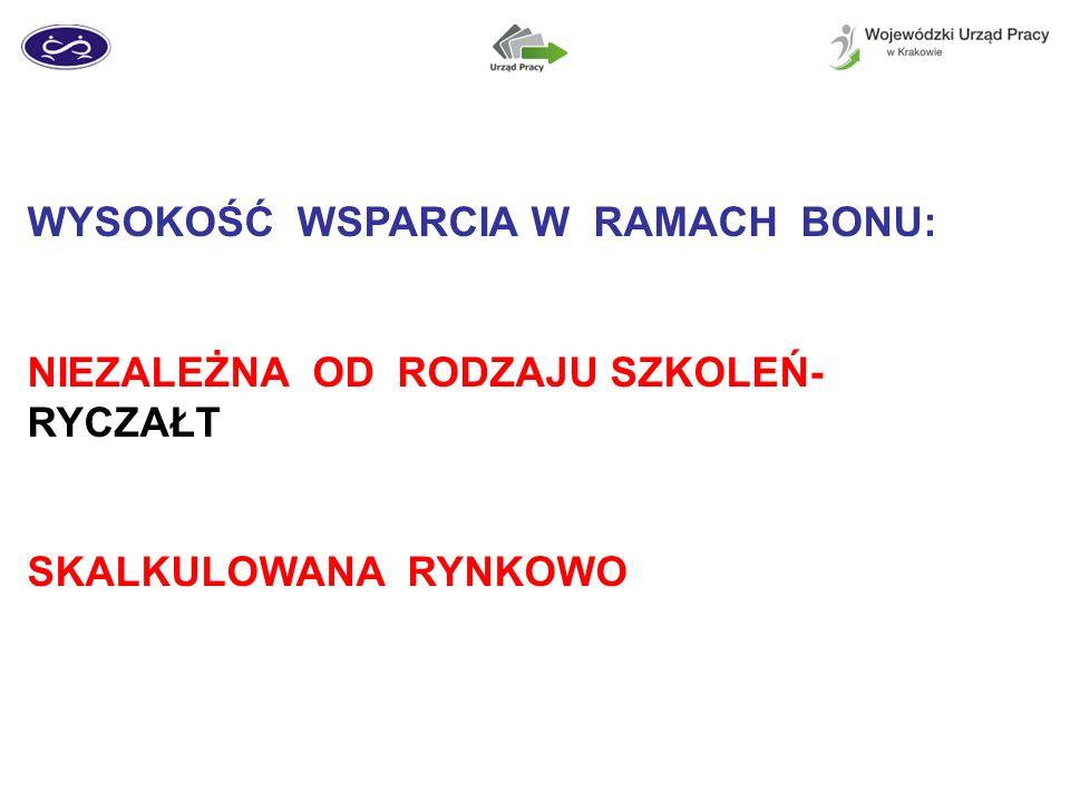 WYSOKOŚĆ WSPARCIA W RAMACH BONU:
