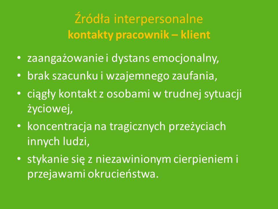 Źródła interpersonalne kontakty pracownik – klient