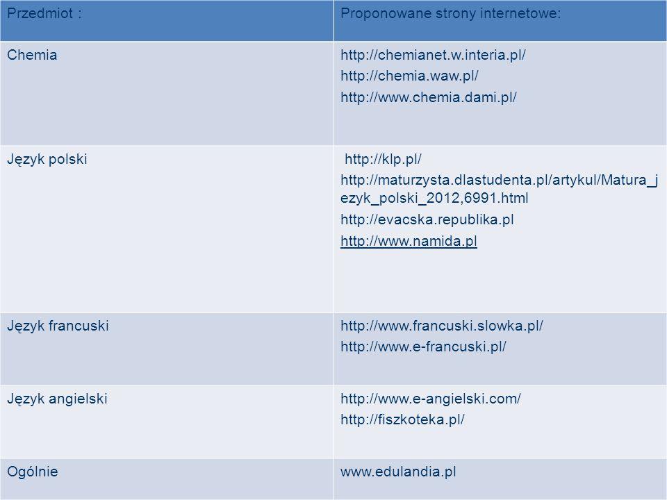 Przedmiot : Proponowane strony internetowe: Chemia. http://chemianet.w.interia.pl/ http://chemia.waw.pl/