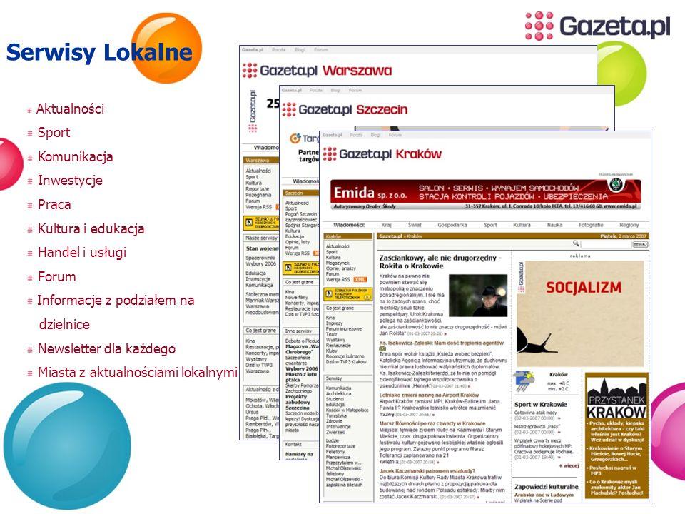 Serwisy Lokalne Sport Komunikacja Inwestycje Praca Kultura i edukacja