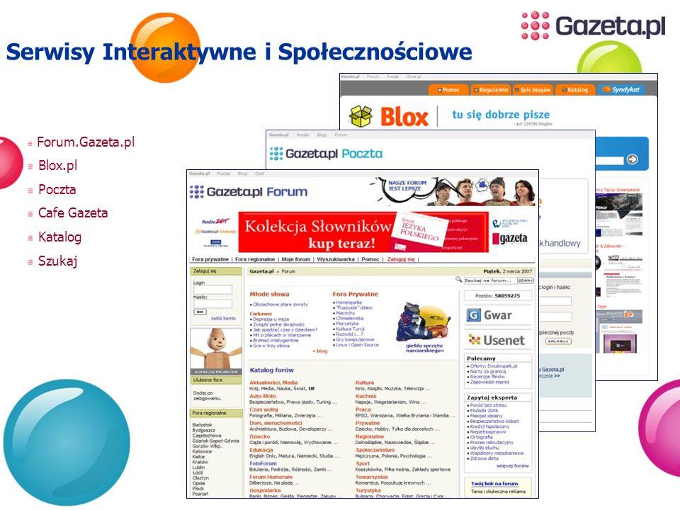Serwisy Interaktywne i Społecznościowe