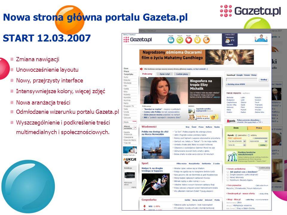 Nowa strona główna portalu Gazeta.pl START 12.03.2007