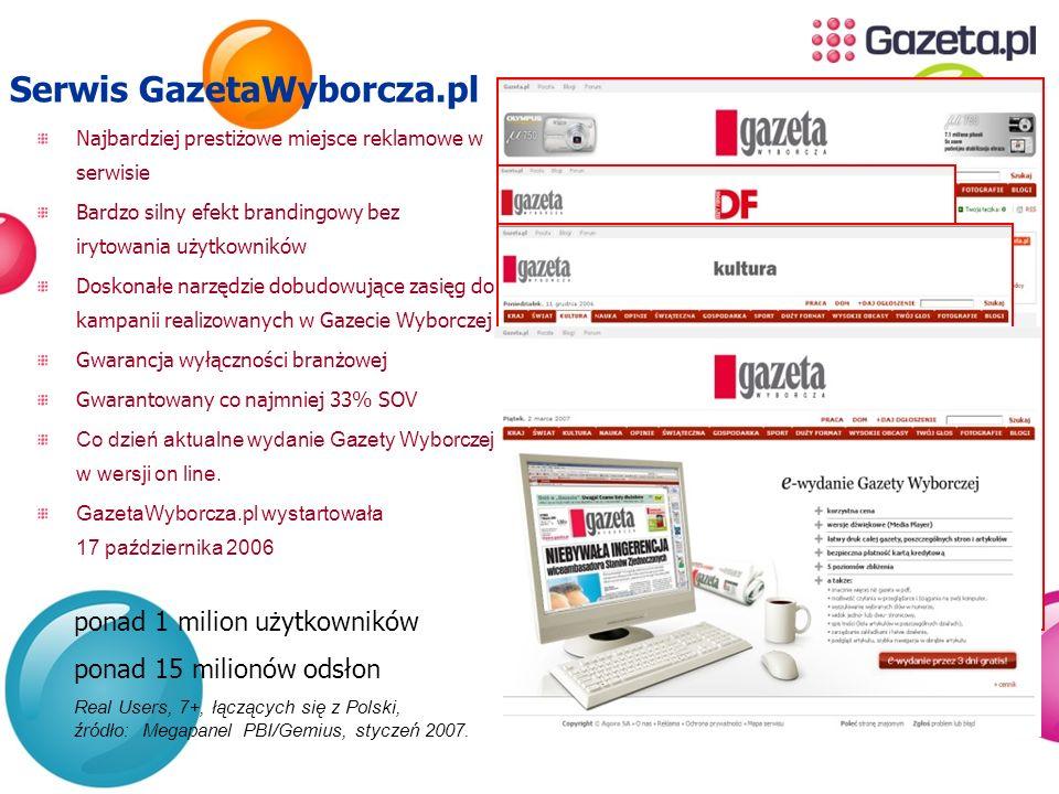 Serwis GazetaWyborcza.pl