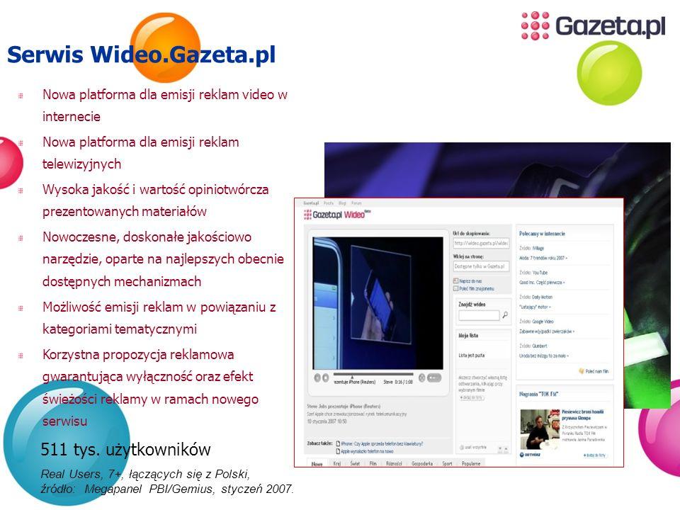 Serwis Wideo.Gazeta.pl 511 tys. użytkowników