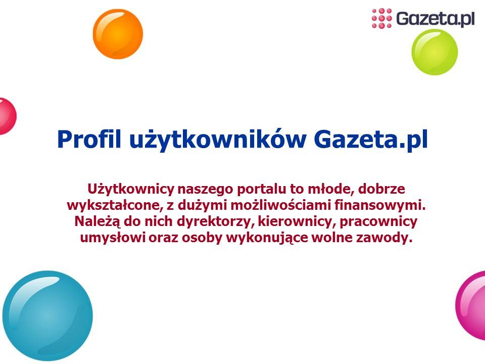 Profil użytkowników Gazeta.pl