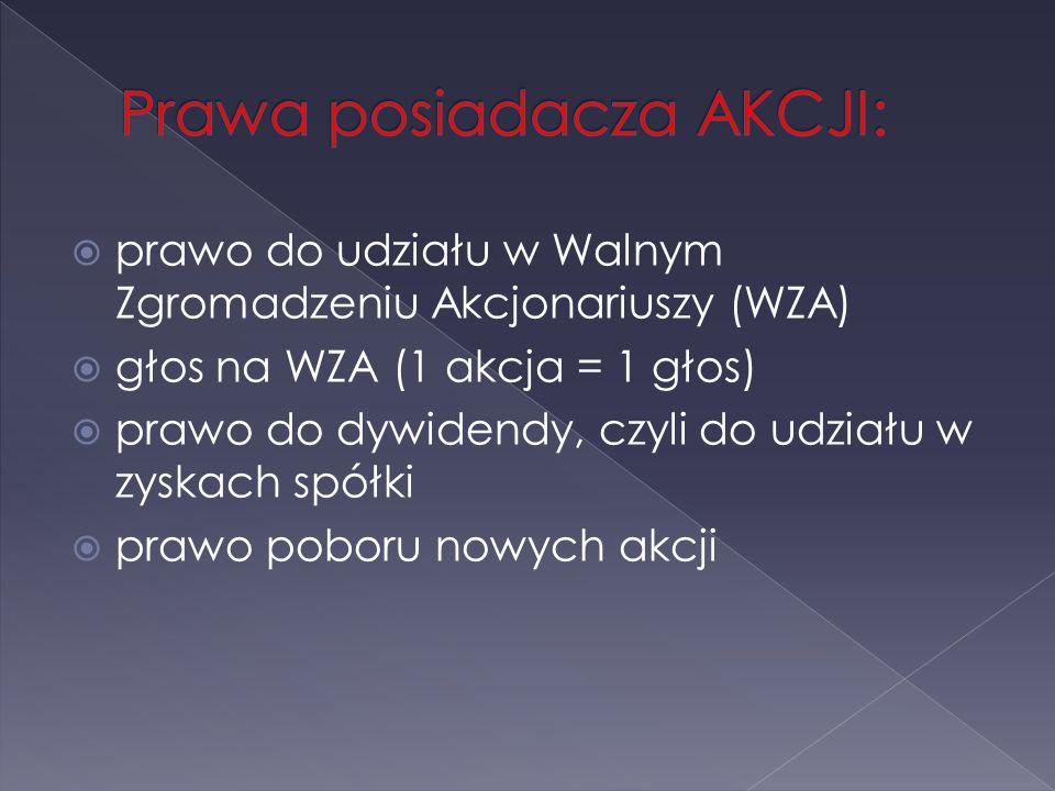 Prawa posiadacza AKCJI:
