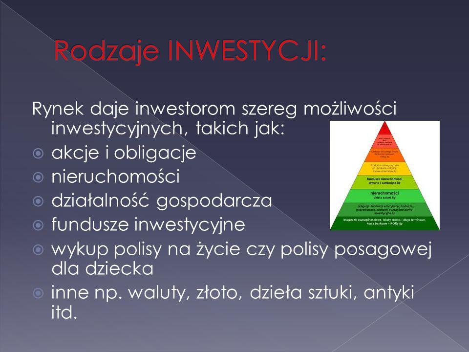 Rodzaje INWESTYCJI: Rynek daje inwestorom szereg możliwości inwestycyjnych, takich jak: akcje i obligacje.