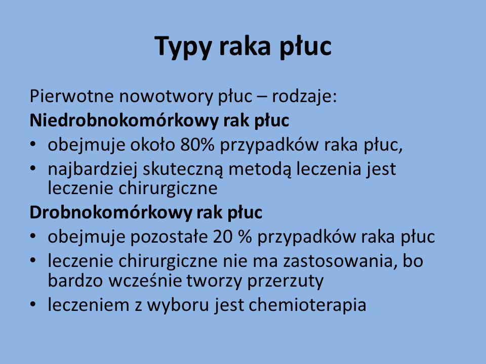Typy raka płuc Pierwotne nowotwory płuc – rodzaje: