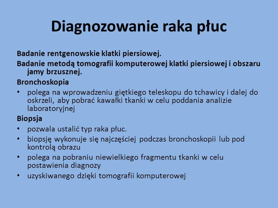 Diagnozowanie raka płuc
