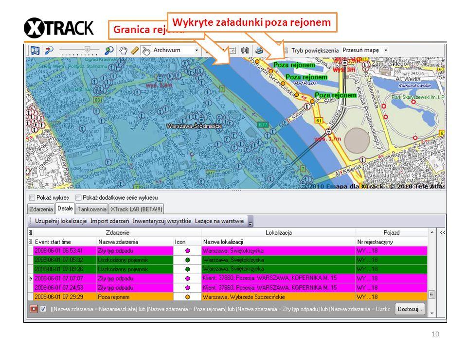 GPS Wykryte załadunki poza rejonem Granica rejonu