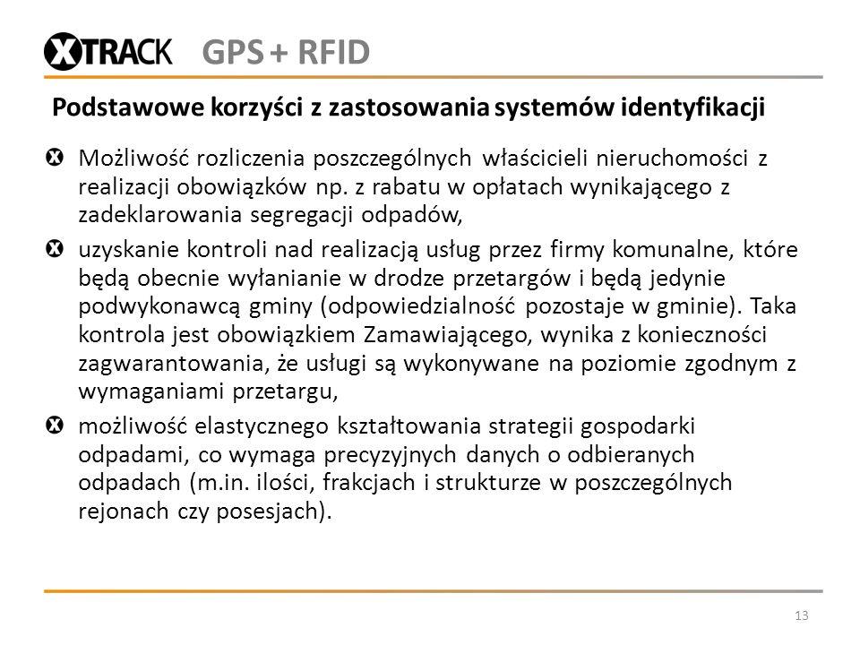 GPS + RFID Podstawowe korzyści z zastosowania systemów identyfikacji