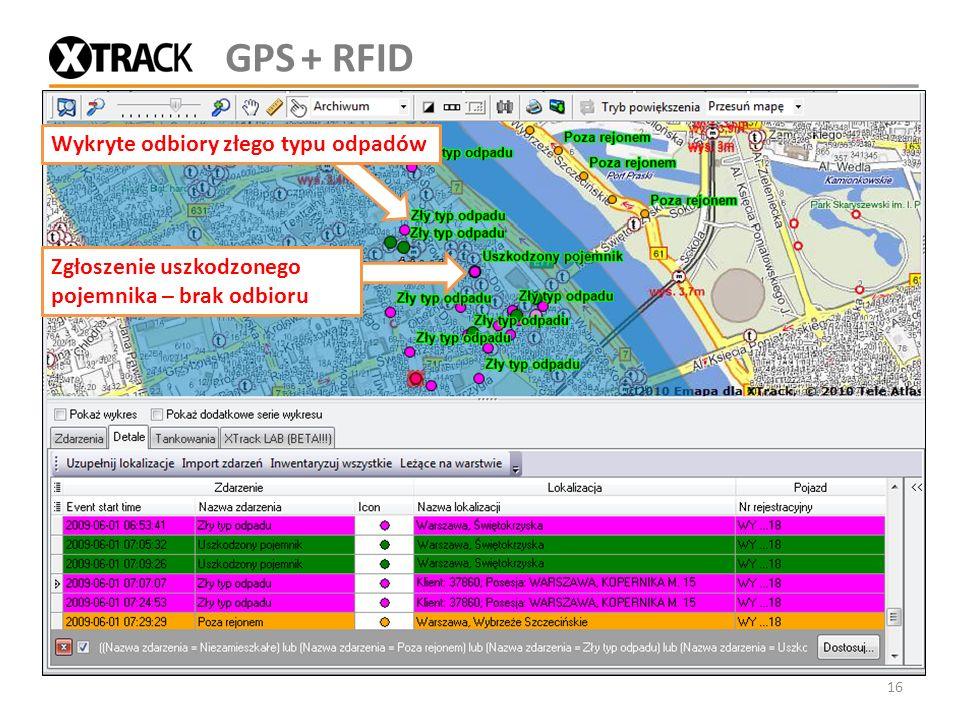 GPS + RFID Wykryte odbiory złego typu odpadów