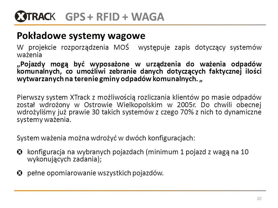 Pokładowe systemy wagowe