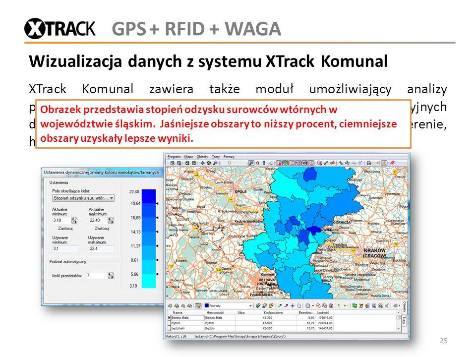 Wizualizacja danych z systemu XTrack Komunal