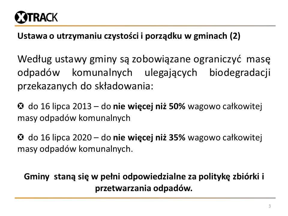 Ustawa o utrzymaniu czystości i porządku w gminach (2)