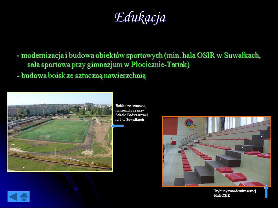 Edukacja - modernizacja i budowa obiektów sportowych (min. hala OSIR w Suwałkach, sala sportowa przy gimnazjum w Płocicznie-Tartak)