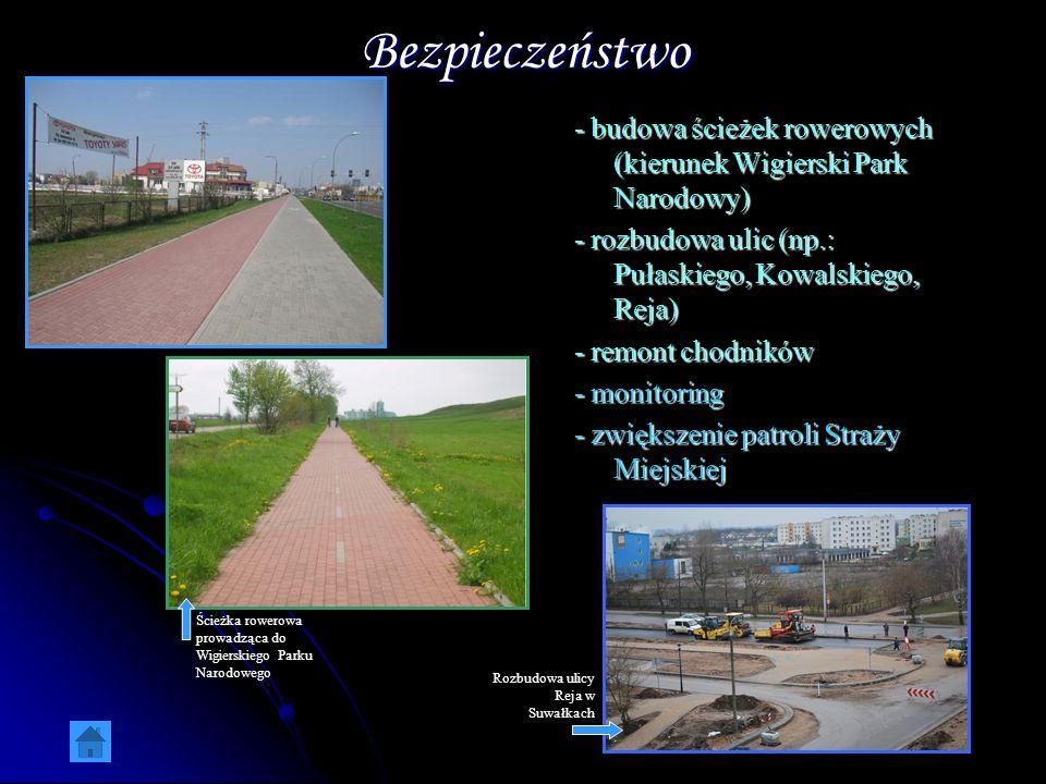 Bezpieczeństwo - budowa ścieżek rowerowych (kierunek Wigierski Park Narodowy) - rozbudowa ulic (np.: Pułaskiego, Kowalskiego, Reja)