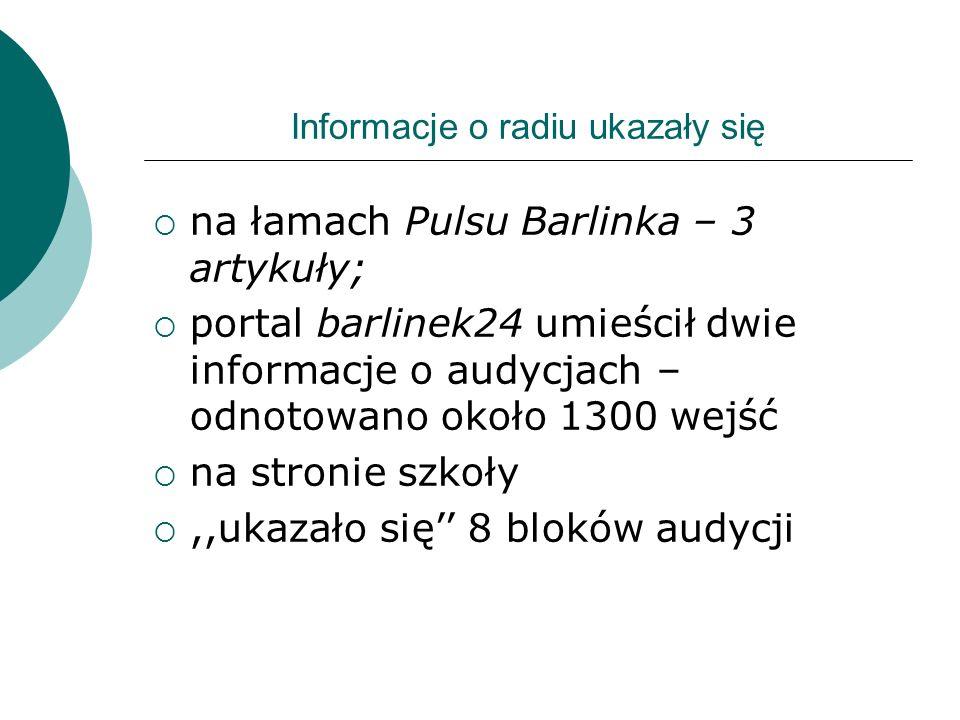 Informacje o radiu ukazały się