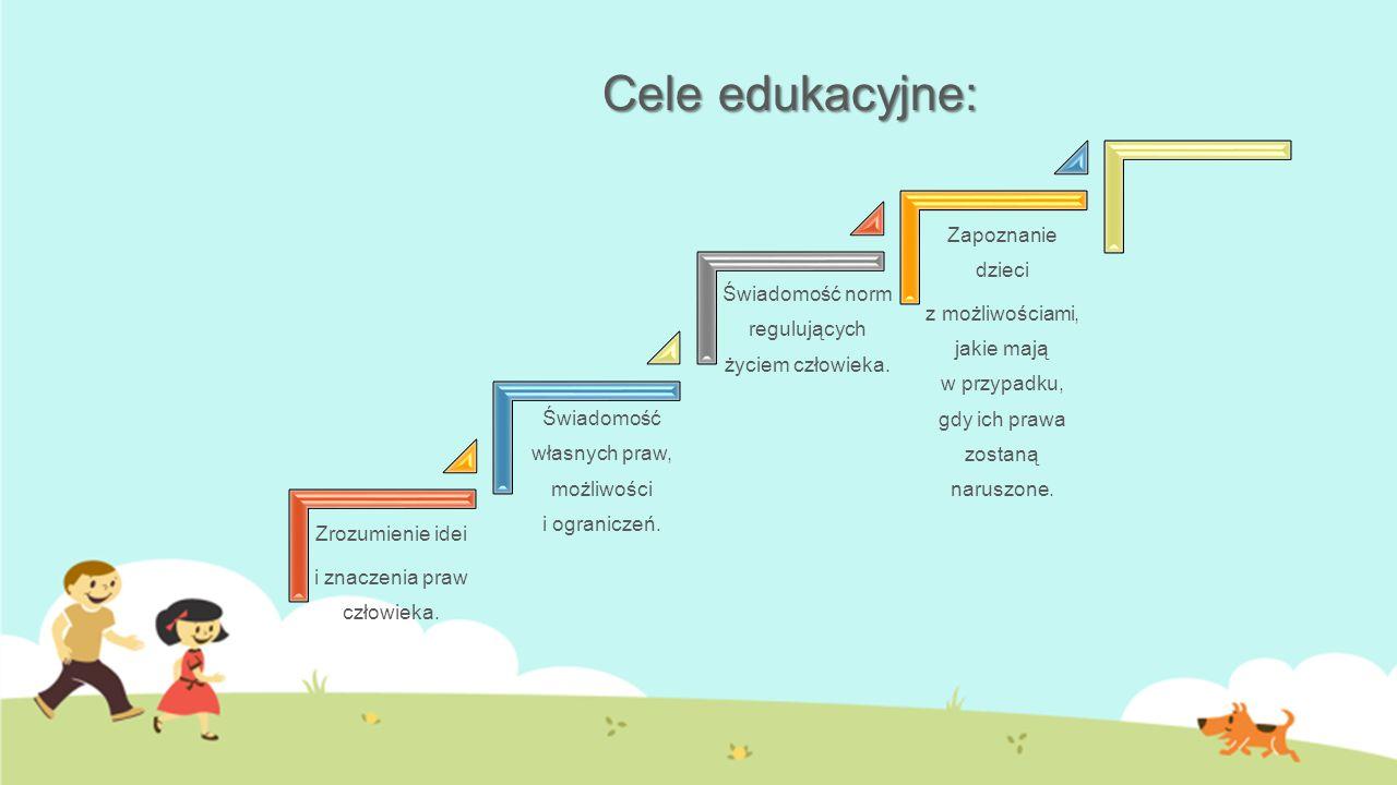 Cele edukacyjne: Zapoznanie dzieci