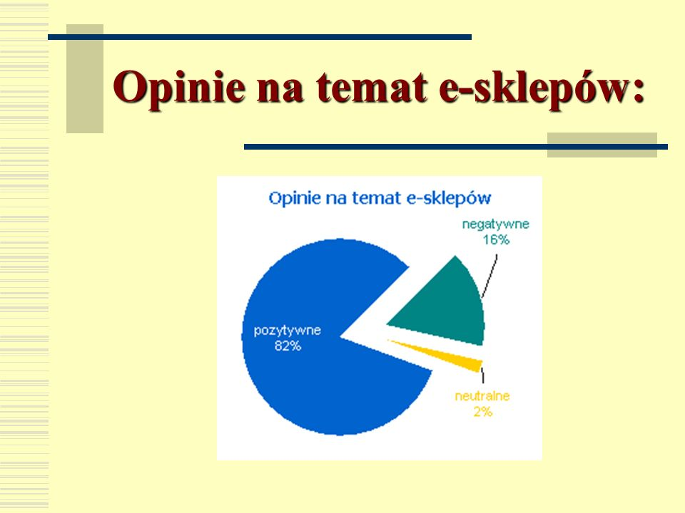 Opinie na temat e-sklepów: