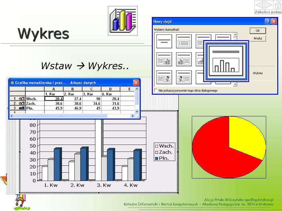 Wykres Wstaw  Wykres.. Aby uaktywnić tryb edycji należy dwukrotnie kliknąć istniejący wykres. Alicja Pituła-Wilczyńska apw@ap.krakow.pl.
