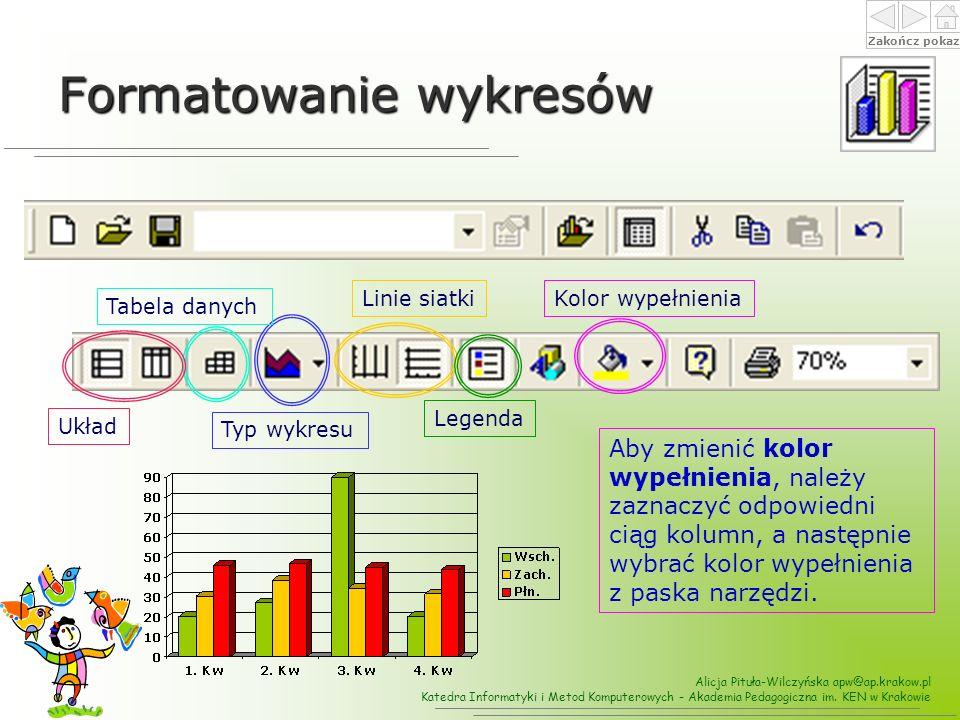Formatowanie wykresów