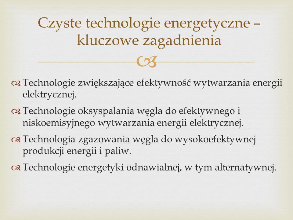 Czyste technologie energetyczne – kluczowe zagadnienia