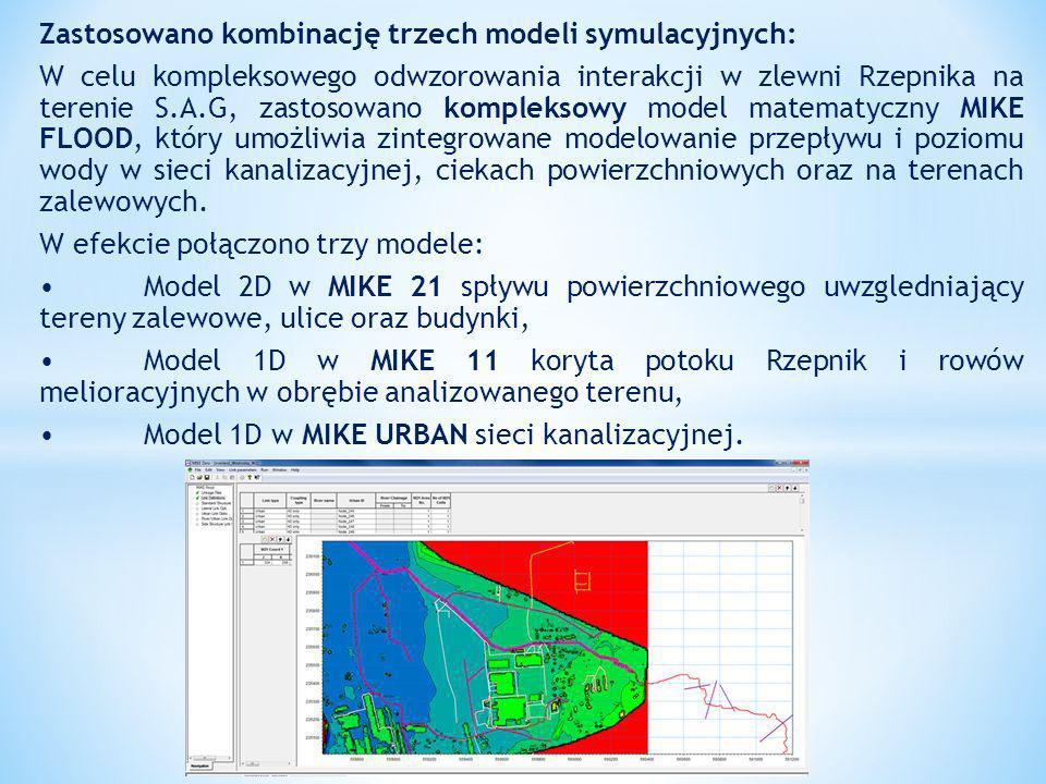 Zastosowano kombinację trzech modeli symulacyjnych: