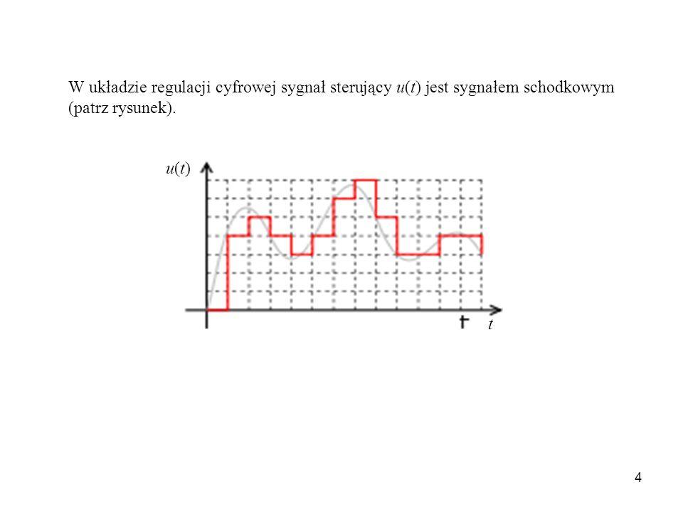 W układzie regulacji cyfrowej sygnał sterujący u(t) jest sygnałem schodkowym (patrz rysunek).