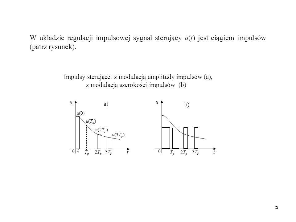 W układzie regulacji impulsowej sygnał sterujący u(t) jest ciągiem impulsów (patrz rysunek).