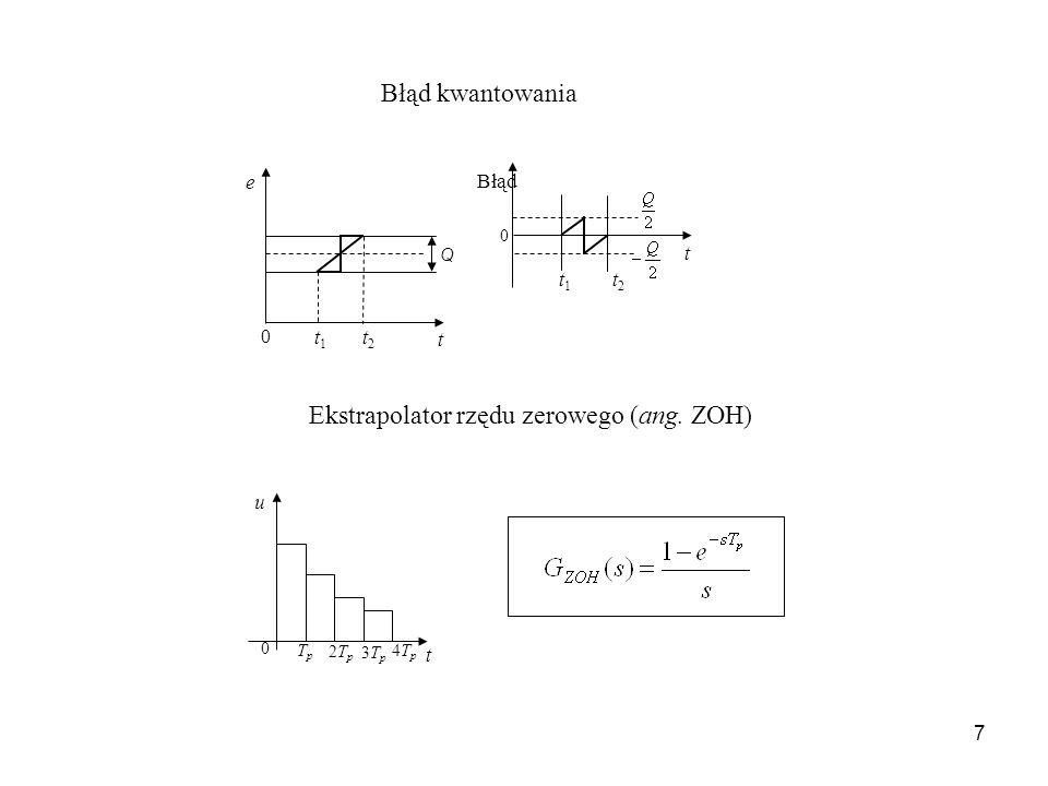 Ekstrapolator rzędu zerowego (ang. ZOH)