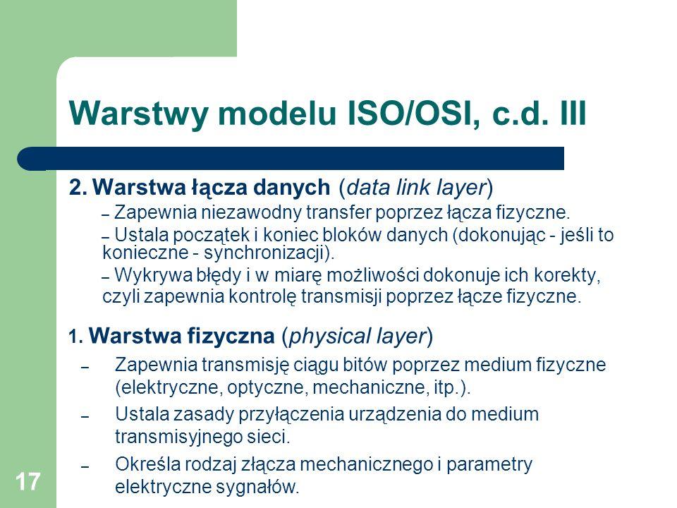 Warstwy modelu ISO/OSI, c.d. III