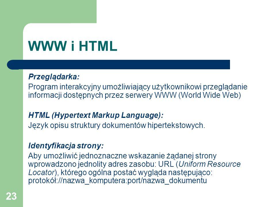 WWW i HTML Przeglądarka: