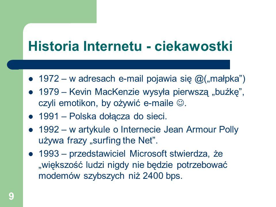 Historia Internetu - ciekawostki