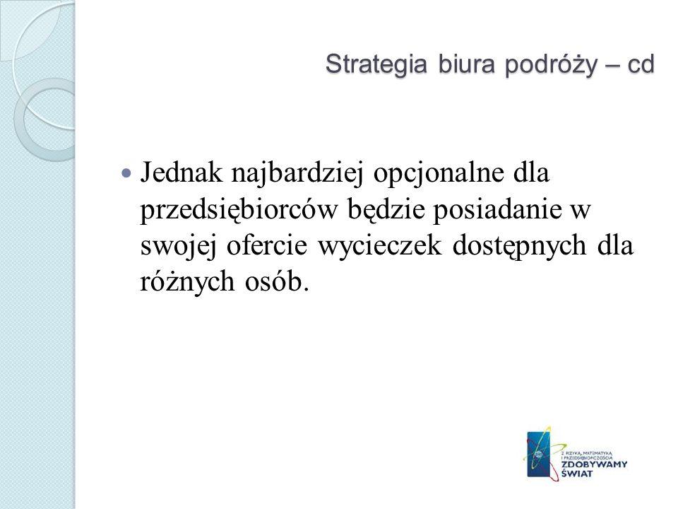 Strategia biura podróży – cd