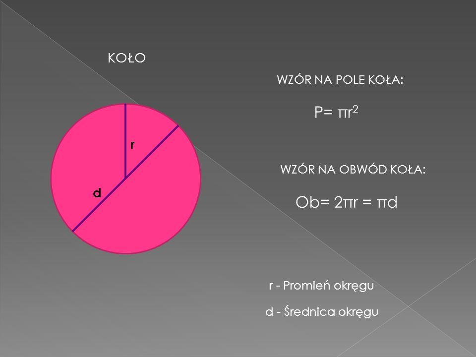 P= πr2 Ob= 2πr = πd KOŁO r d WZÓR NA POLE KOŁA: WZÓR NA OBWÓD KOŁA: