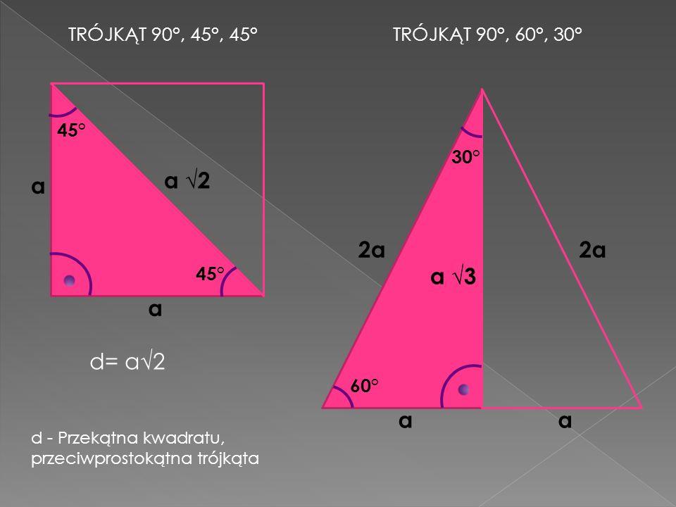 a √2 a 2a 2a a √3 a d= a√2 a a TRÓJKĄT 90°, 45°, 45°
