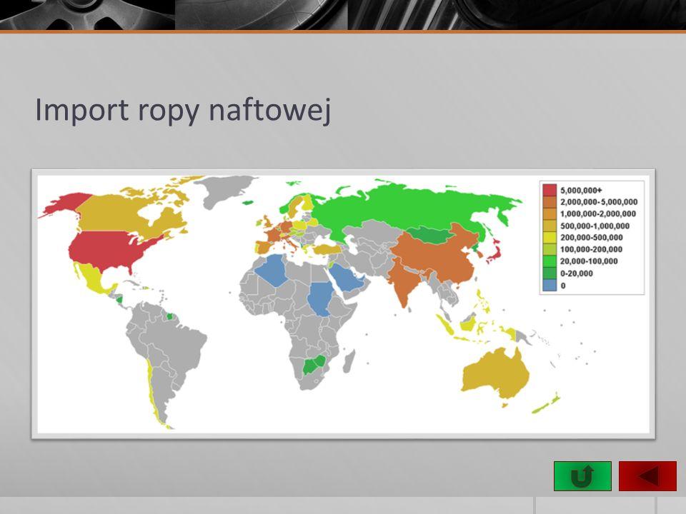 Import ropy naftowej