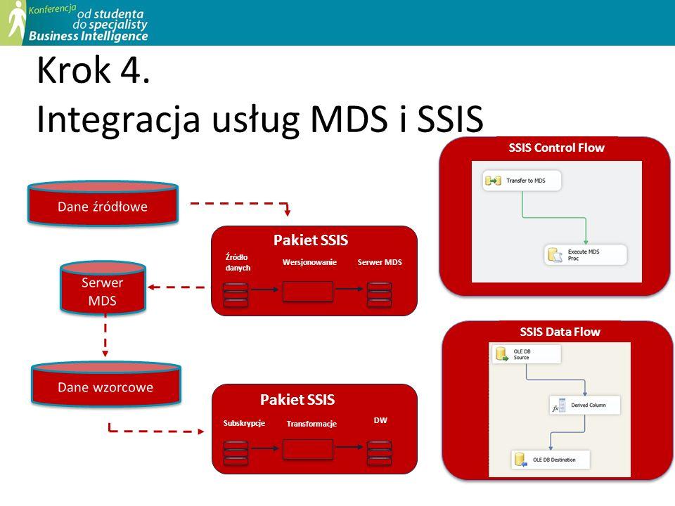 Krok 4. Integracja usług MDS i SSIS